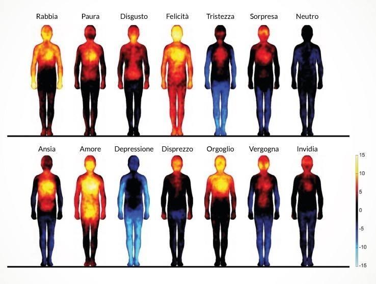 http://www.psicologo-taranto.com/wp-content/uploads/2011/06/localizzazione-delle-emozioni-sul-corpo.jpg